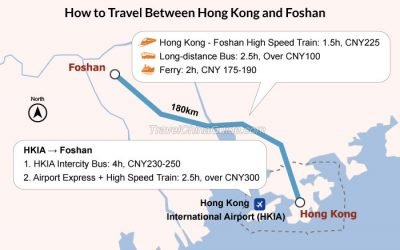 How to Travel Between Hong Kong and Foshan